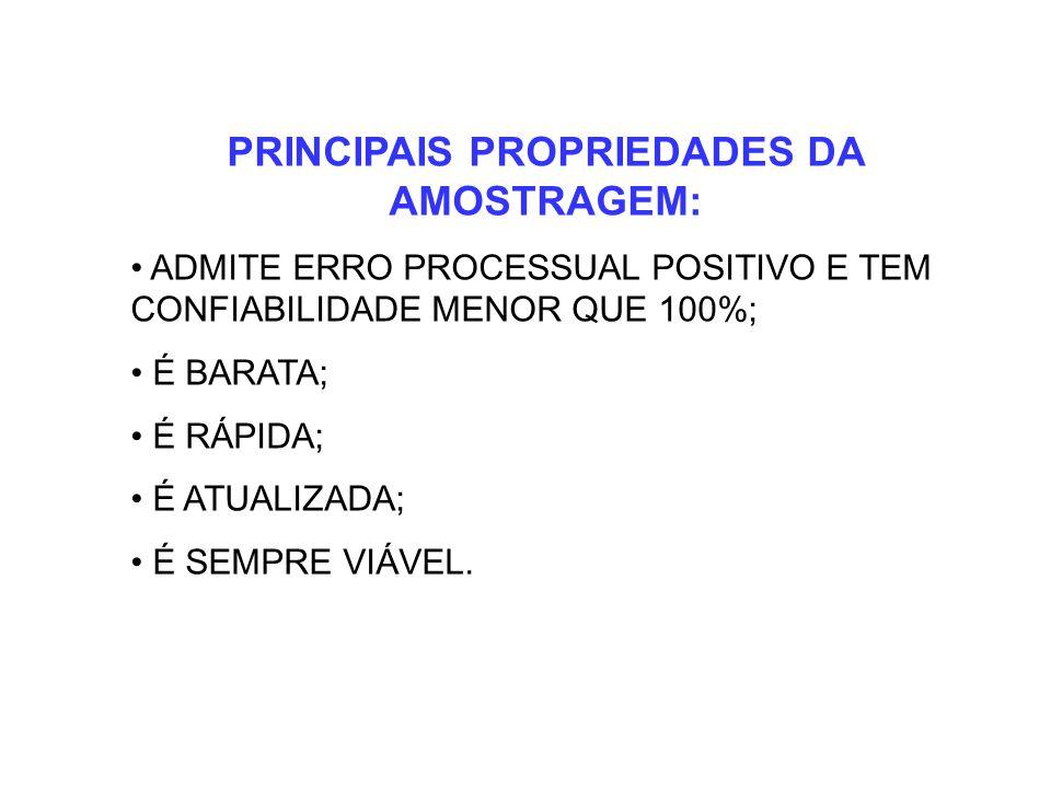 PRINCIPAIS PROPRIEDADES DA AMOSTRAGEM: