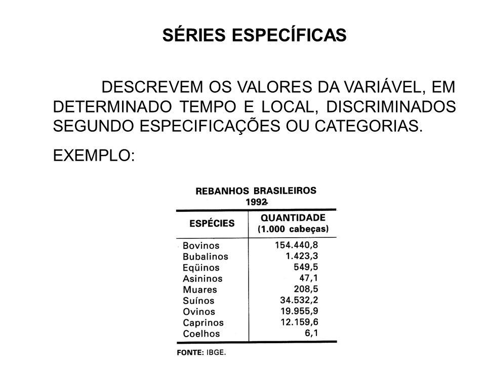 SÉRIES ESPECÍFICAS EXEMPLO: