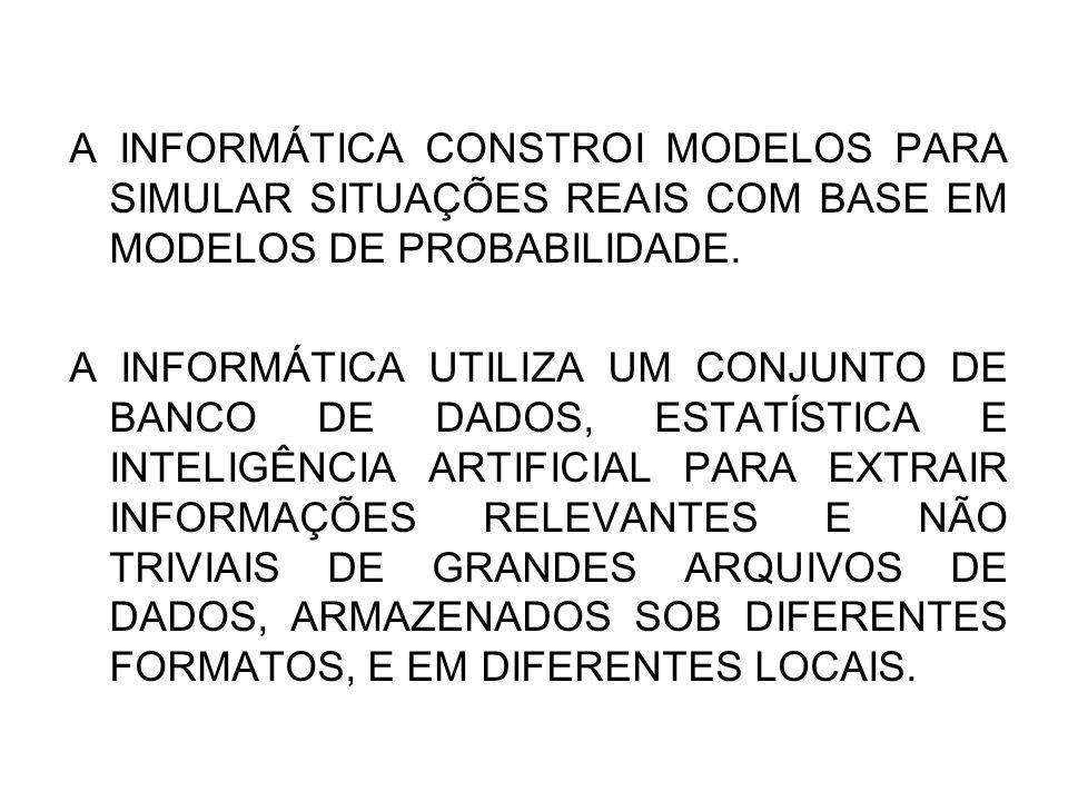 A INFORMÁTICA CONSTROI MODELOS PARA SIMULAR SITUAÇÕES REAIS COM BASE EM MODELOS DE PROBABILIDADE.