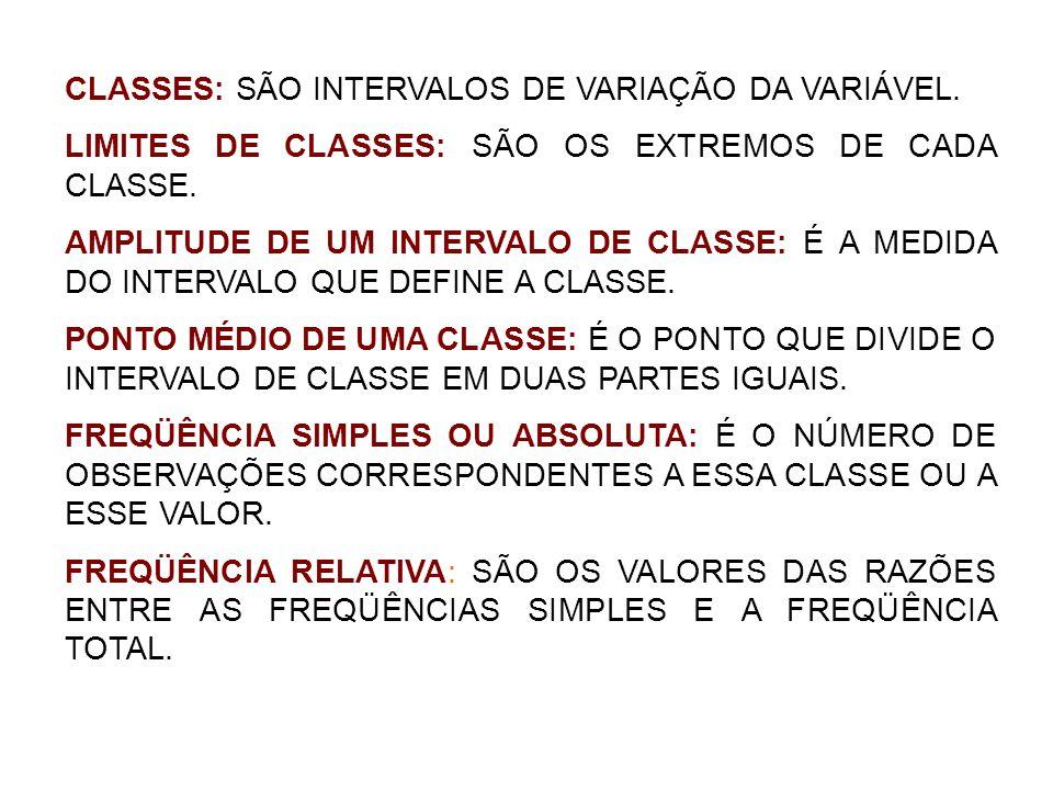 CLASSES: SÃO INTERVALOS DE VARIAÇÃO DA VARIÁVEL.