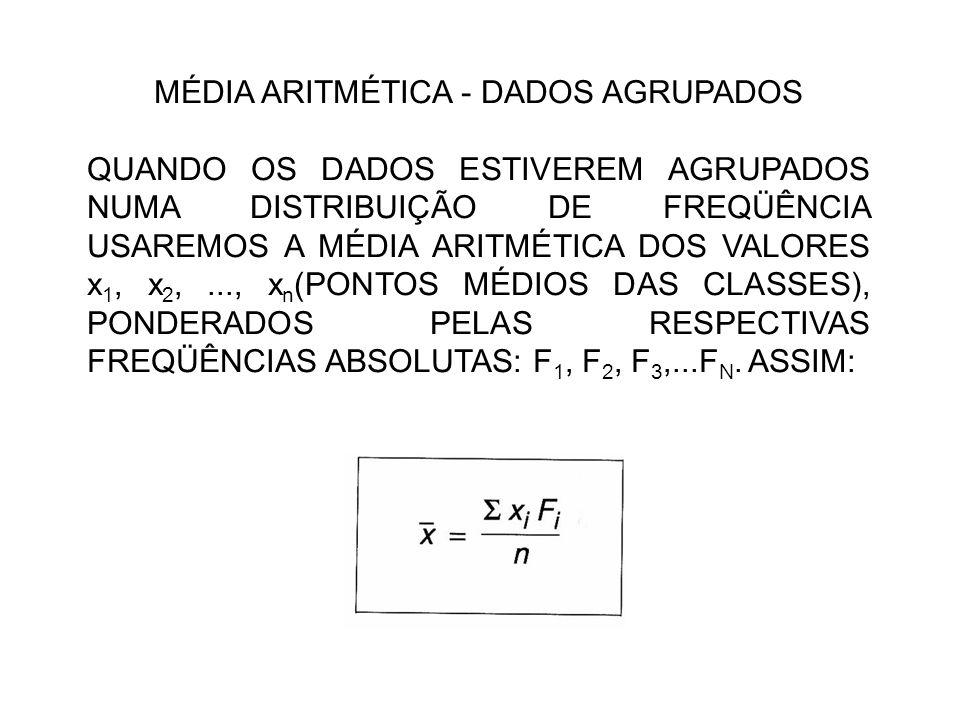 MÉDIA ARITMÉTICA - DADOS AGRUPADOS