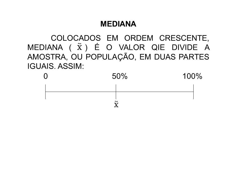MEDIANA COLOCADOS EM ORDEM CRESCENTE, MEDIANA ( ) É O VALOR QIE DIVIDE A AMOSTRA, OU POPULAÇÃO, EM DUAS PARTES IGUAIS. ASSIM: