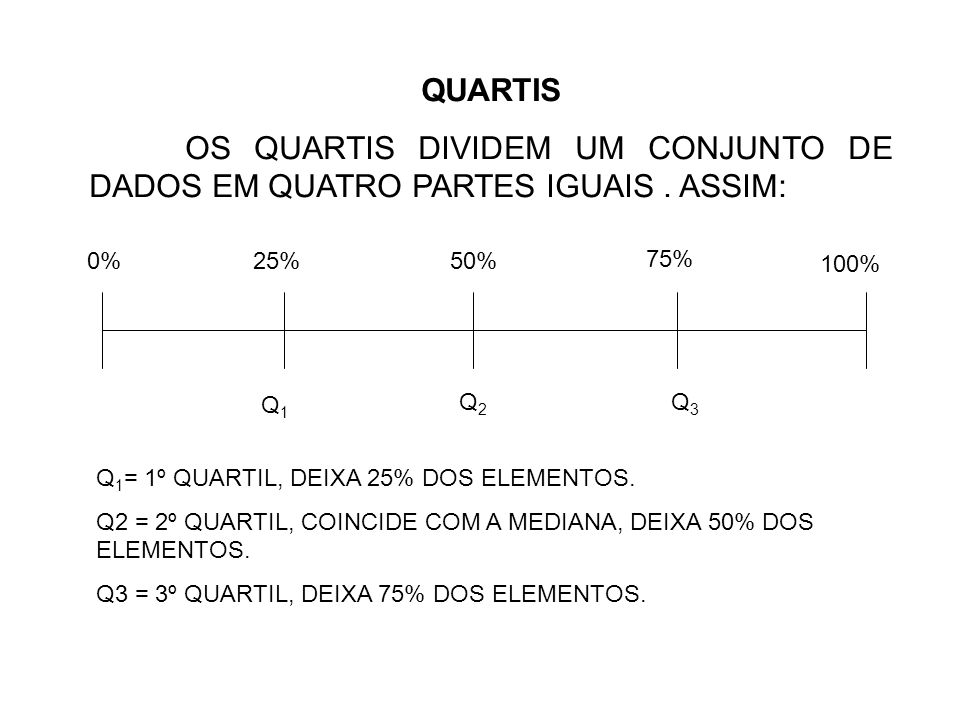 QUARTIS OS QUARTIS DIVIDEM UM CONJUNTO DE DADOS EM QUATRO PARTES IGUAIS . ASSIM: 0% 25% 50% 75%