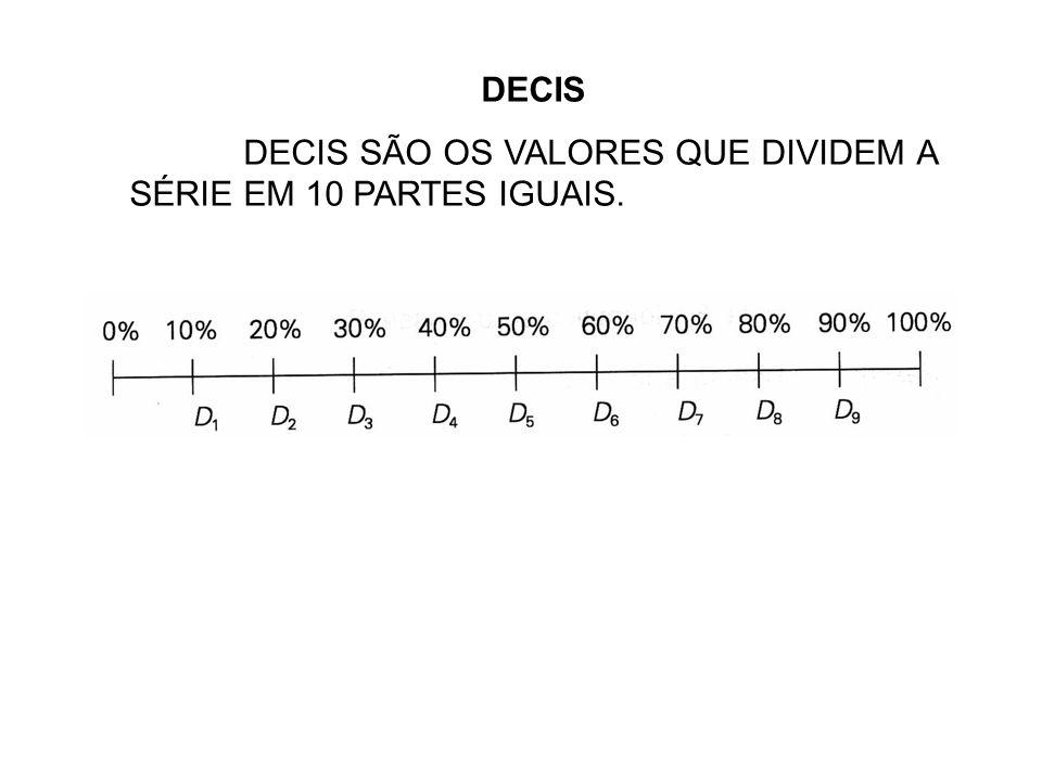 DECIS DECIS SÃO OS VALORES QUE DIVIDEM A SÉRIE EM 10 PARTES IGUAIS.
