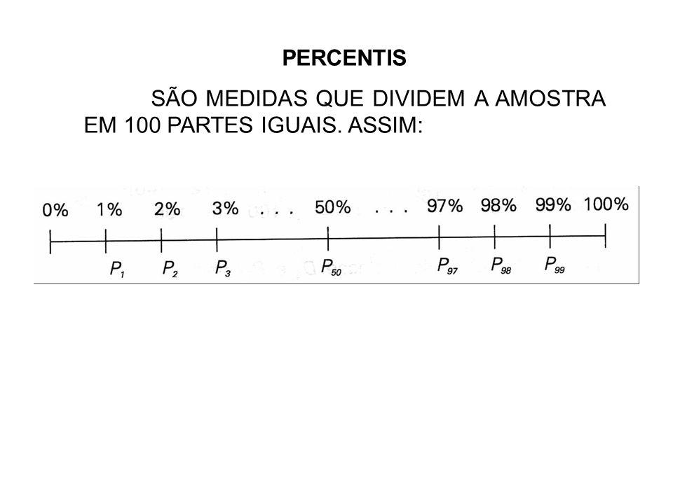 PERCENTIS SÃO MEDIDAS QUE DIVIDEM A AMOSTRA EM 100 PARTES IGUAIS. ASSIM: