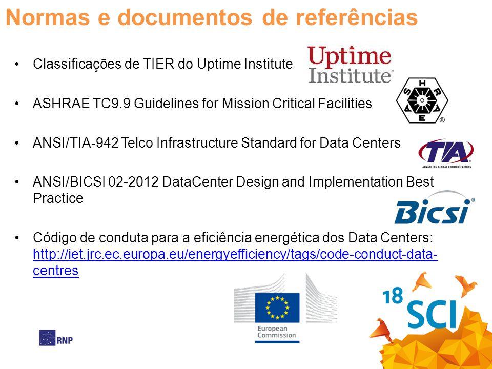 Normas e documentos de referências