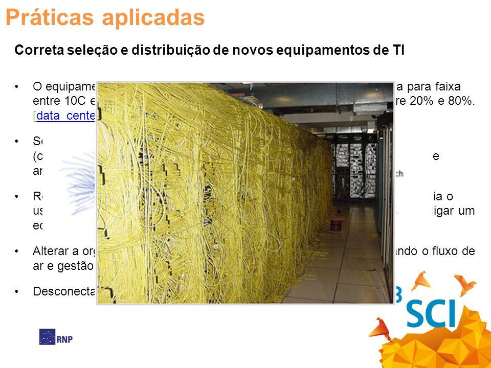 Práticas aplicadas Correta seleção e distribuição de novos equipamentos de TI.