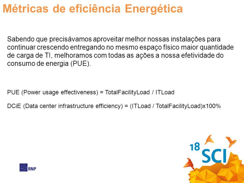 Métricas de eficiência Energética