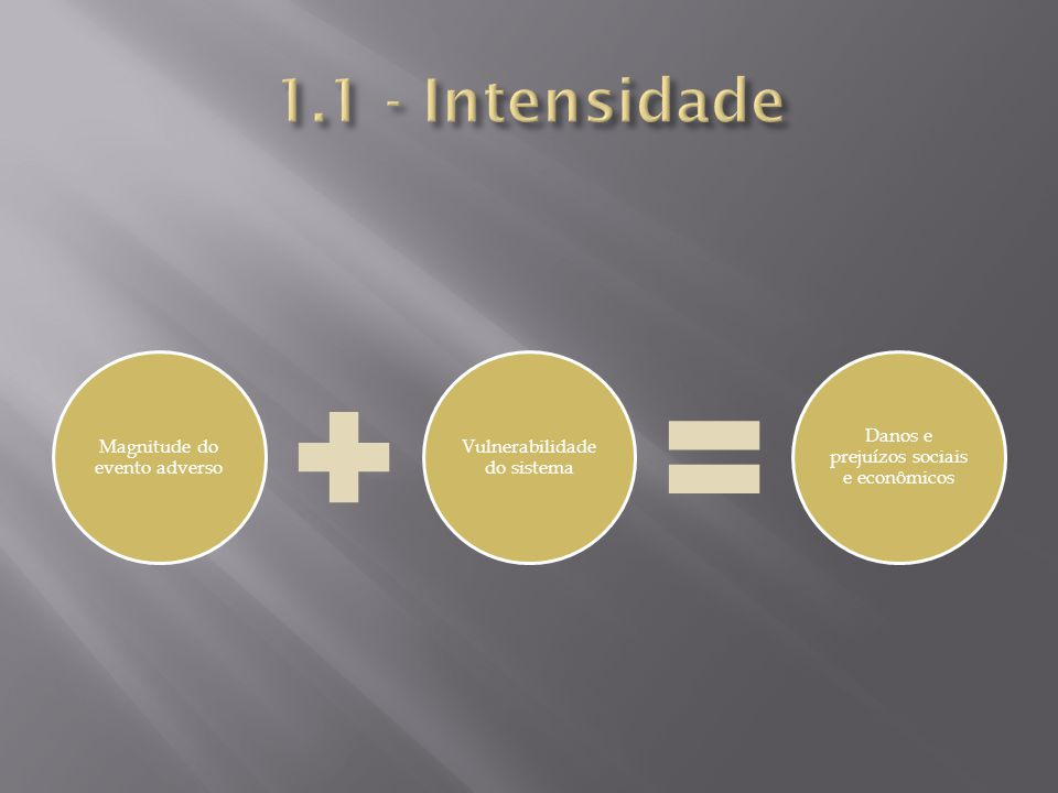 1.1 - Intensidade Magnitude do evento adverso