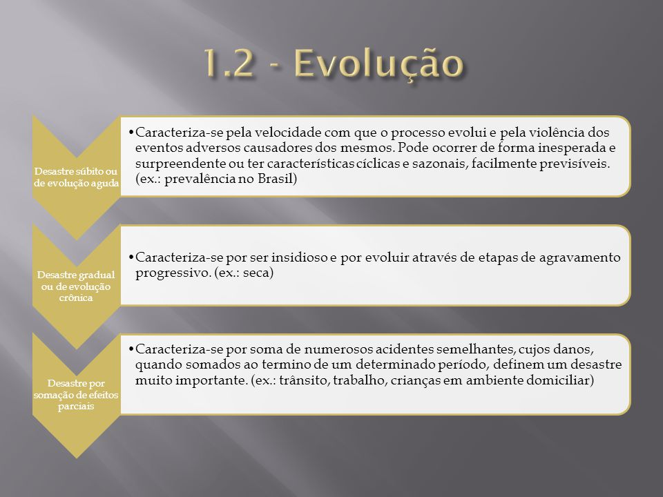 1.2 - Evolução Desastre súbito ou de evolução aguda