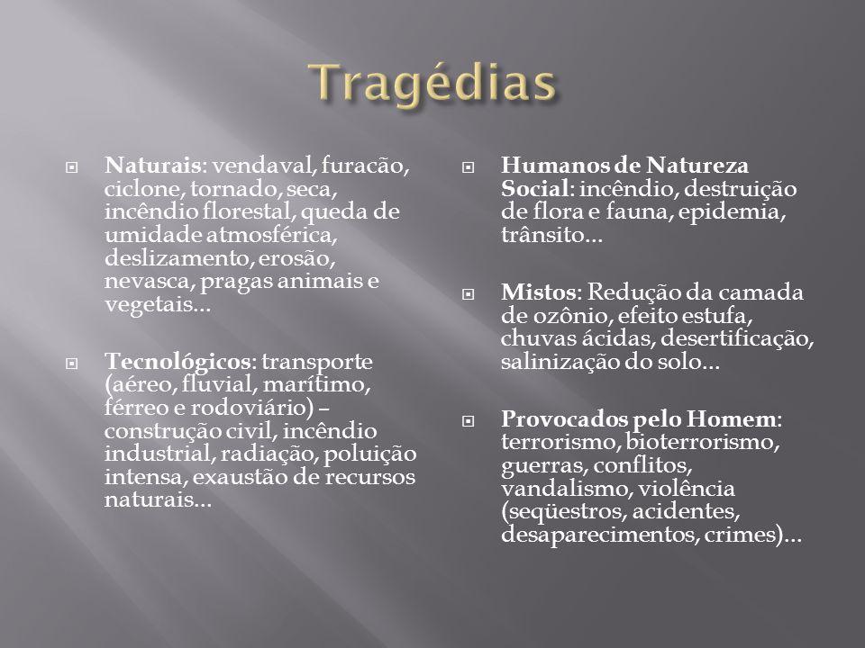 Tragédias