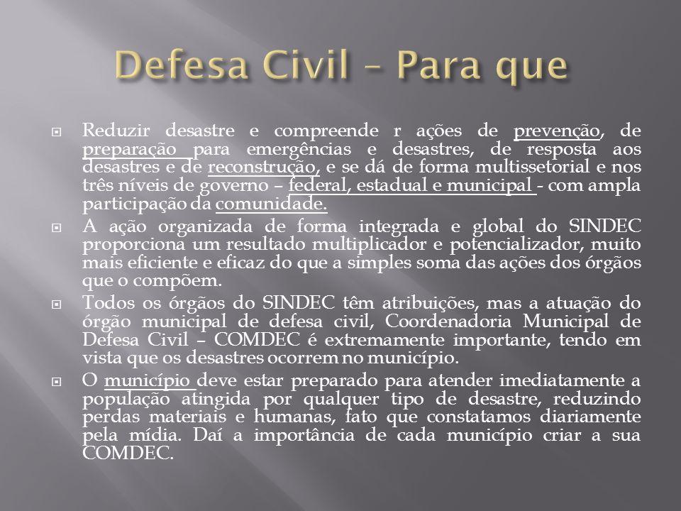 Defesa Civil – Para que