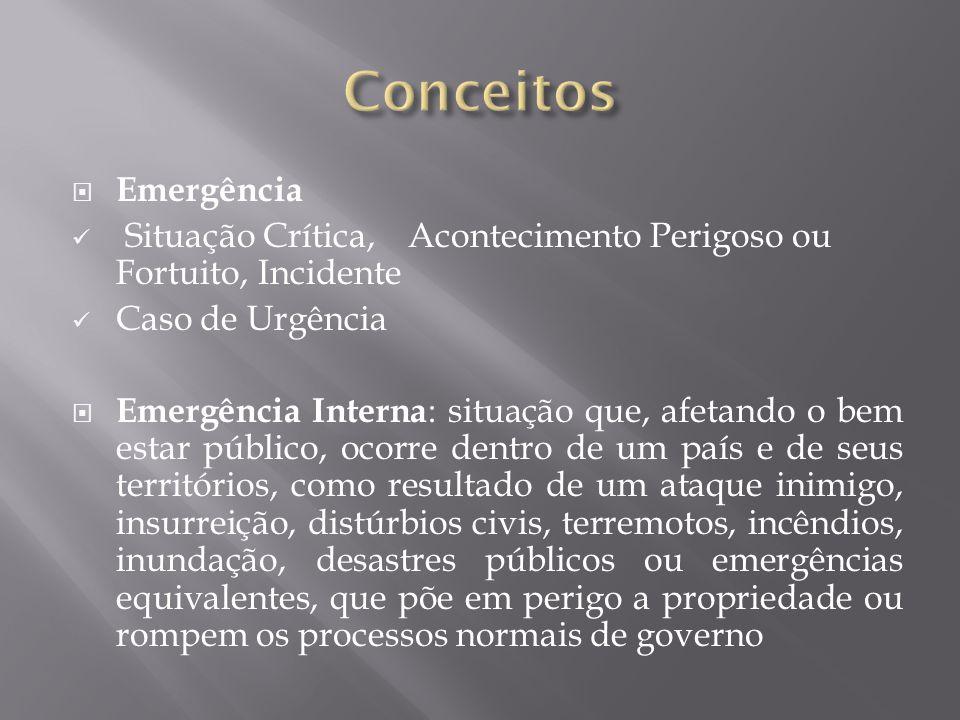 Conceitos Emergência. Situação Crítica, Acontecimento Perigoso ou Fortuito, Incidente. Caso de Urgência.