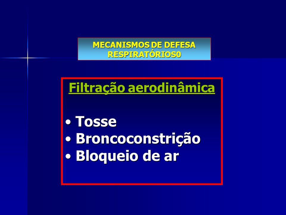 MECANISMOS DE DEFESA RESPIRATÓRIOS0 Filtração aerodinâmica