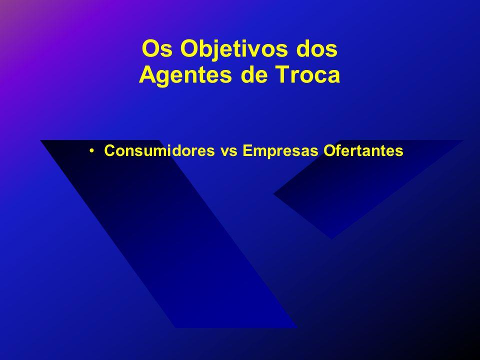 Os Objetivos dos Agentes de Troca