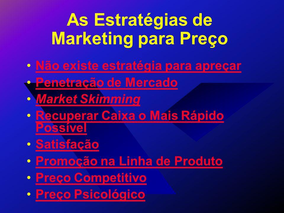 As Estratégias de Marketing para Preço