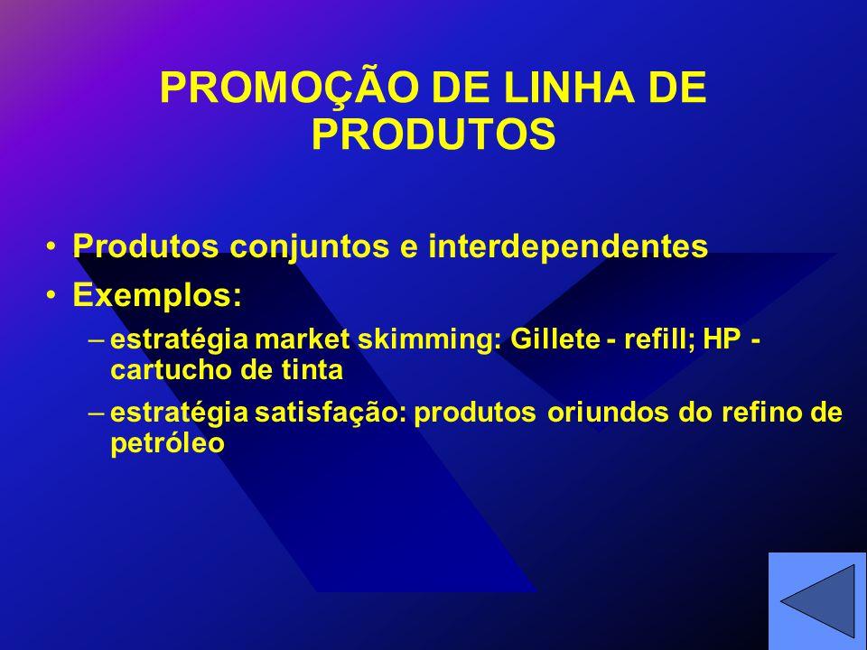PROMOÇÃO DE LINHA DE PRODUTOS