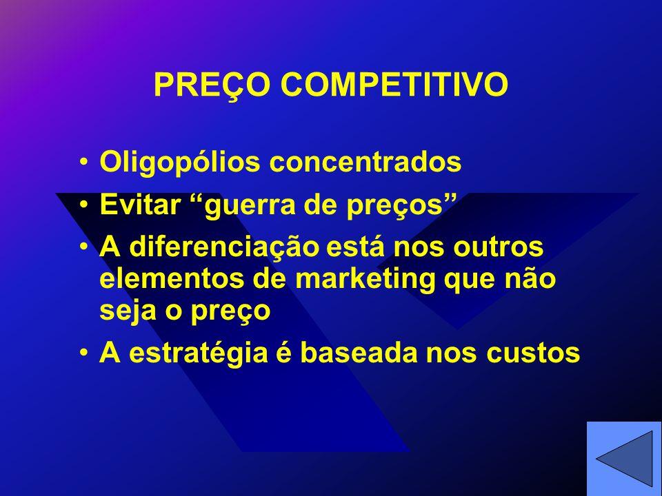 PREÇO COMPETITIVO Oligopólios concentrados Evitar guerra de preços