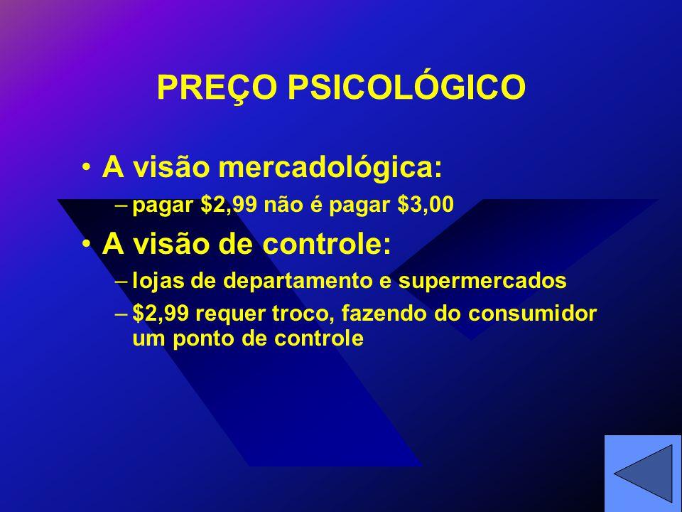 PREÇO PSICOLÓGICO A visão mercadológica: A visão de controle: