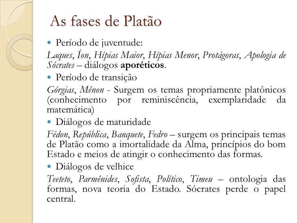 As fases de Platão Período de juventude: