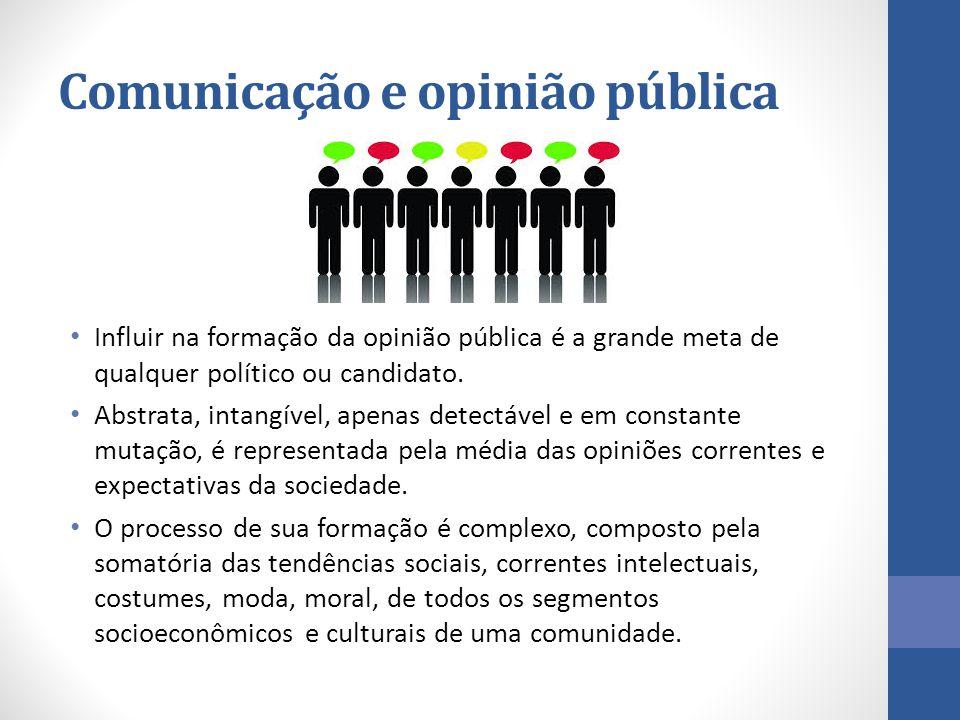Comunicação e opinião pública
