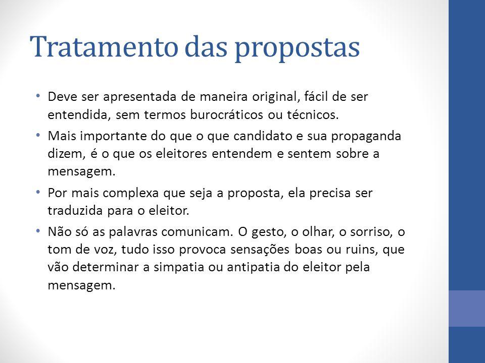 Tratamento das propostas