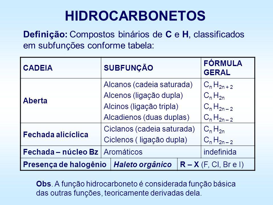 HIDROCARBONETOS Definição: Compostos binários de C e H, classificados em subfunções conforme tabela: