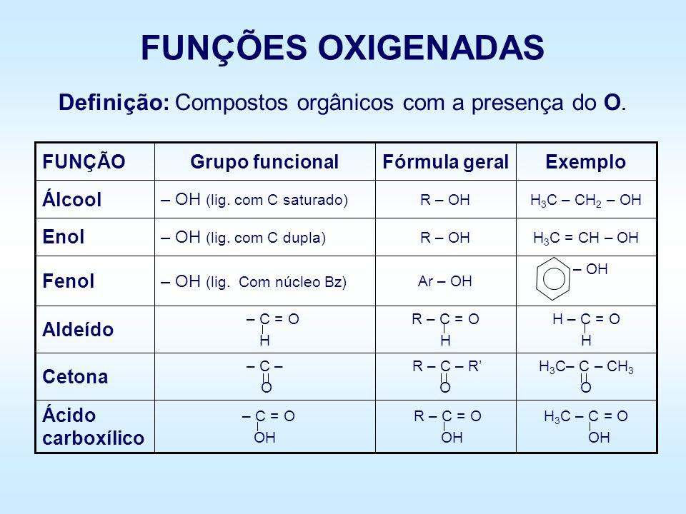 FUNÇÕES OXIGENADAS Definição: Compostos orgânicos com a presença do O.