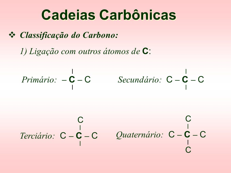 Cadeias Carbônicas Classificação do Carbono: