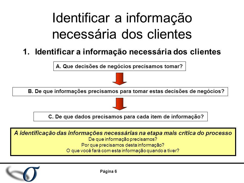 Identificar a informação necessária dos clientes