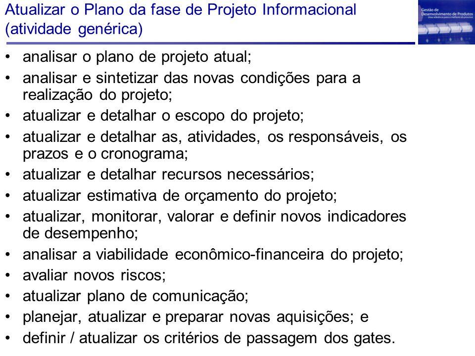 Atualizar o Plano da fase de Projeto Informacional (atividade genérica)