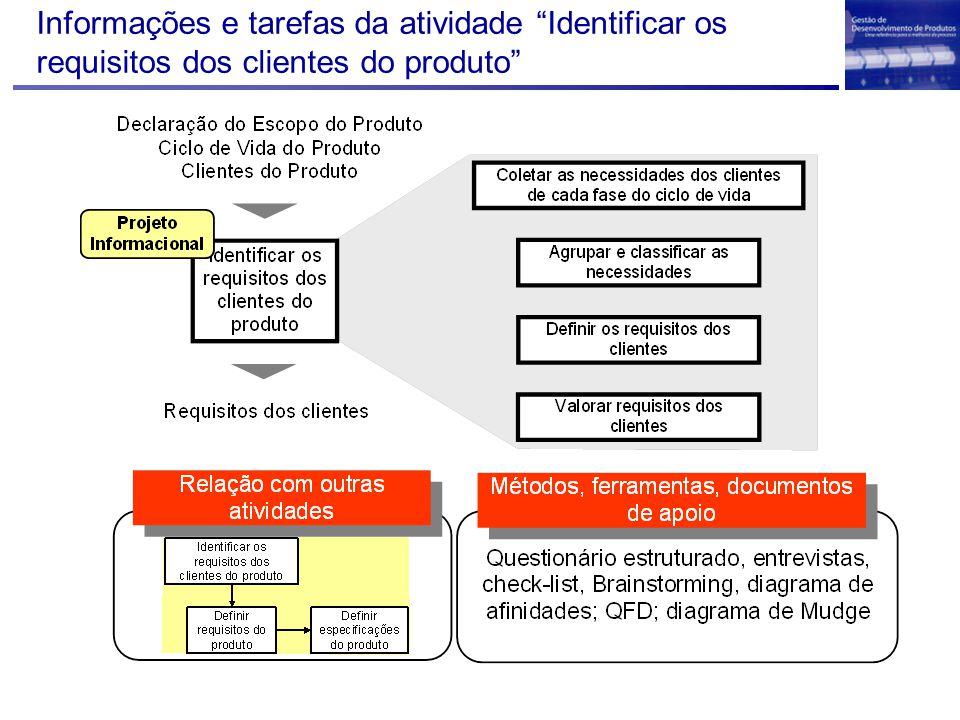 Informações e tarefas da atividade Identificar os requisitos dos clientes do produto