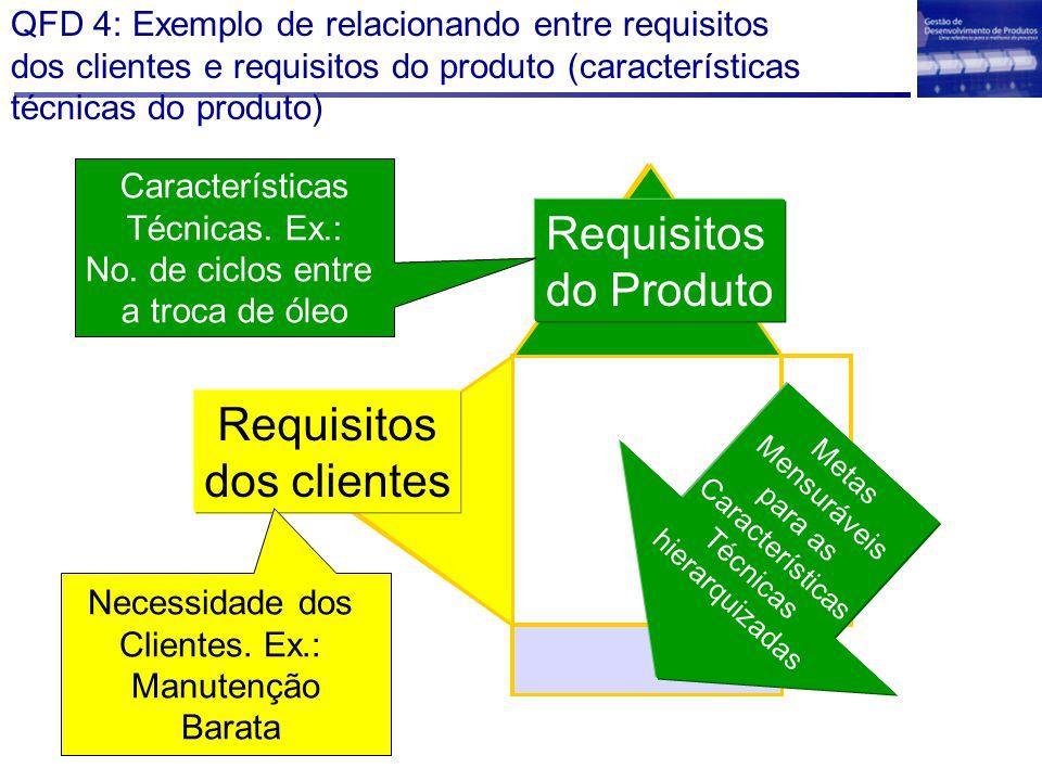 Metas Mensuráveis para as Características Técnicas hierarquizadas