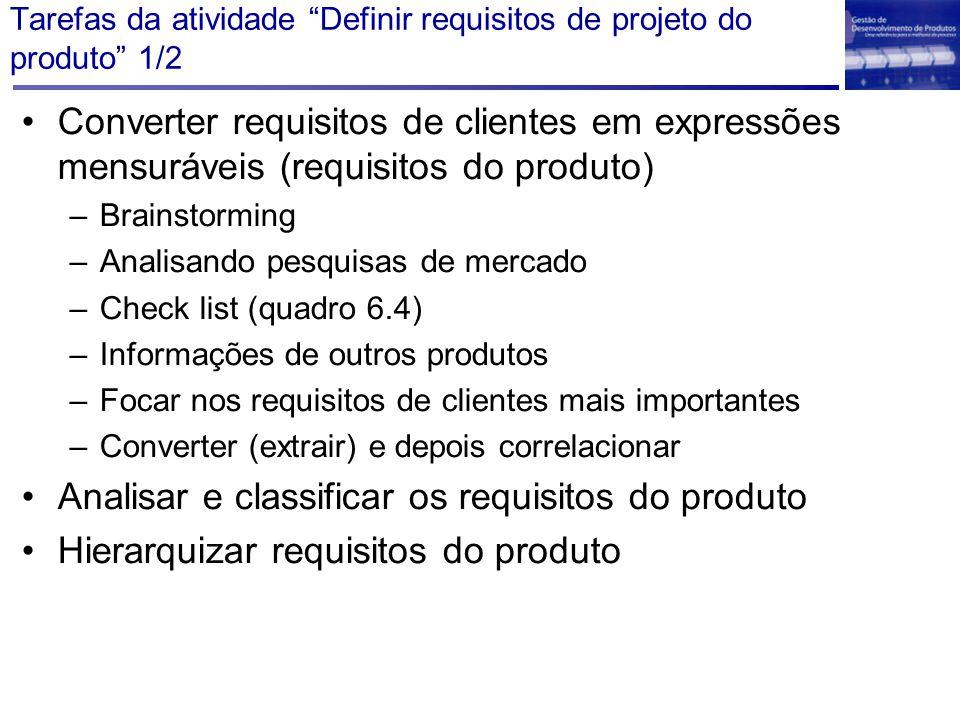 Tarefas da atividade Definir requisitos de projeto do produto 1/2