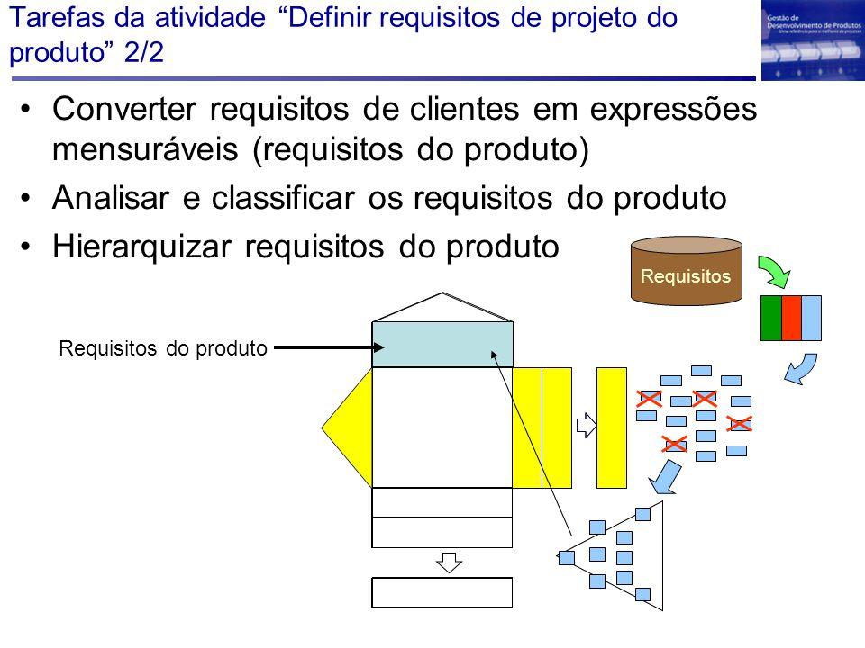 Tarefas da atividade Definir requisitos de projeto do produto 2/2