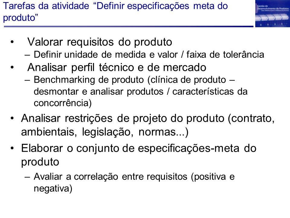 Tarefas da atividade Definir especificações meta do produto