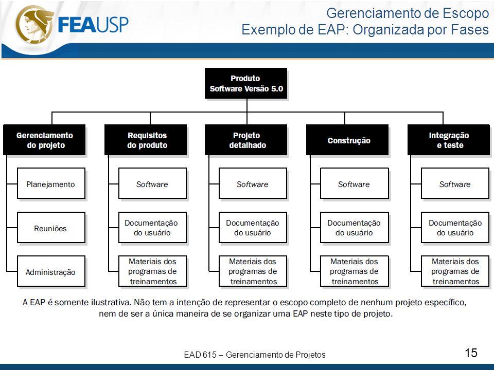 Gerenciamento de Escopo Exemplo de EAP: Organizada por Fases