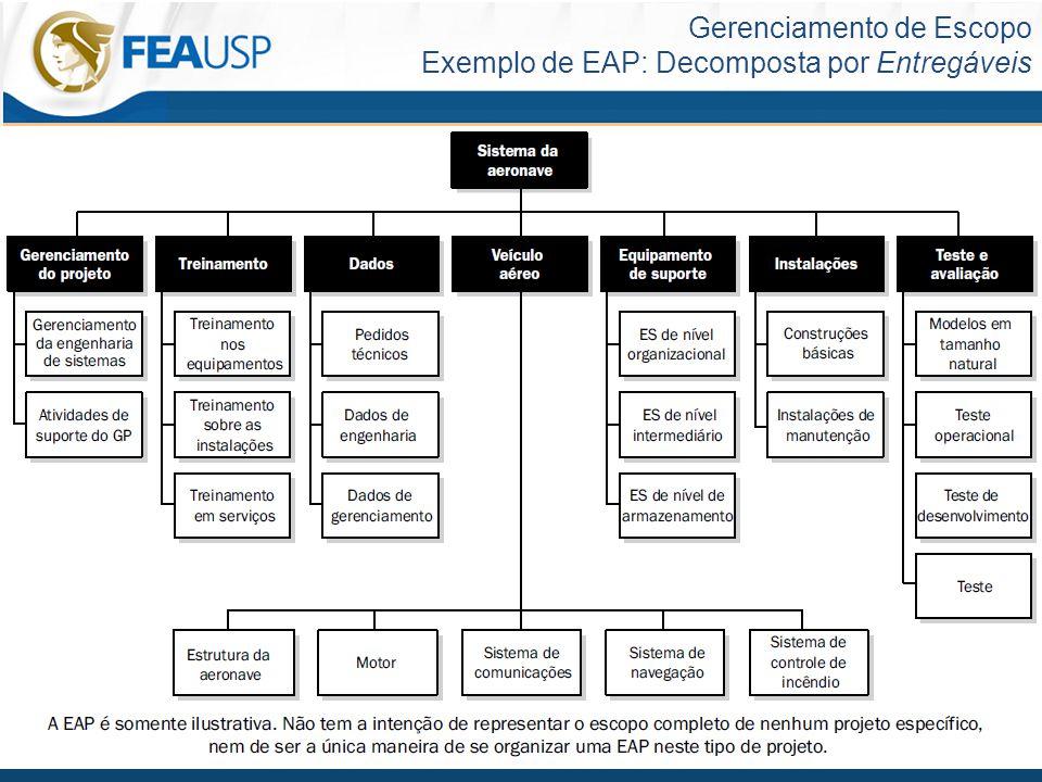 Gerenciamento de Escopo Exemplo de EAP: Decomposta por Entregáveis