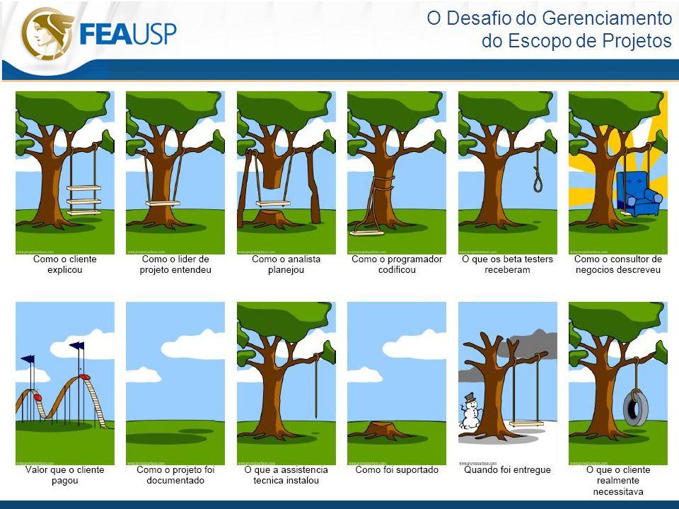O Desafio do Gerenciamento do Escopo de Projetos