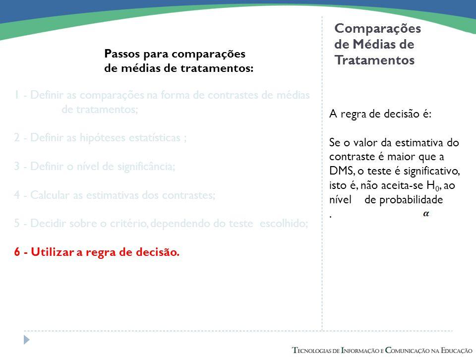 Comparações de Médias de Tratamentos