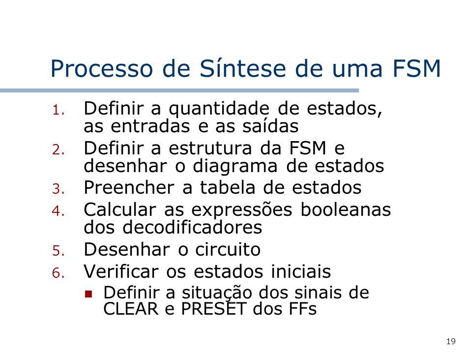 Processo de Síntese de uma FSM