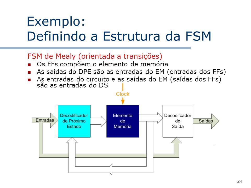 Exemplo: Definindo a Estrutura da FSM