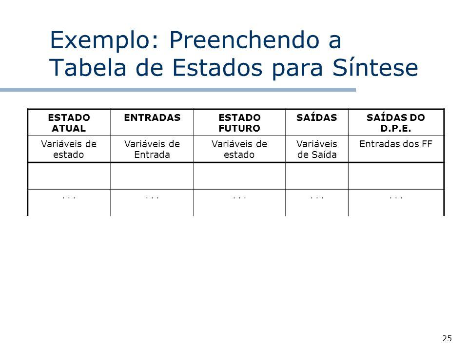 Exemplo: Preenchendo a Tabela de Estados para Síntese