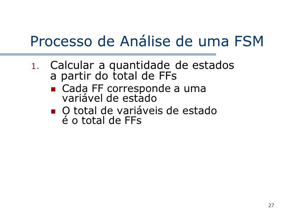 Processo de Análise de uma FSM