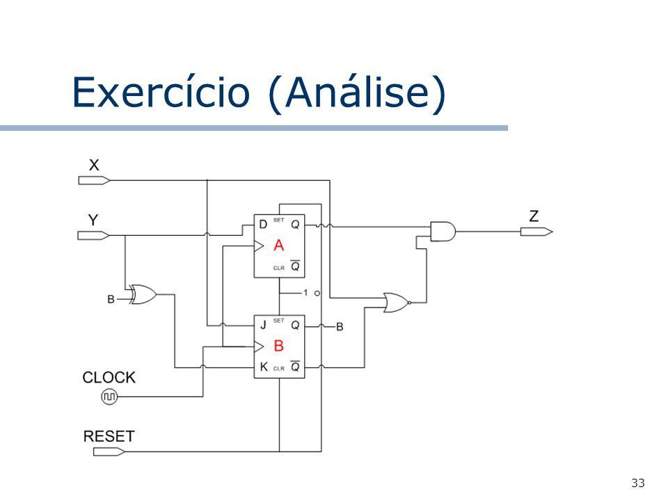 Exercício (Análise)