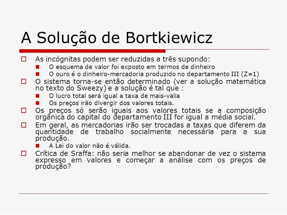 A Solução de Bortkiewicz