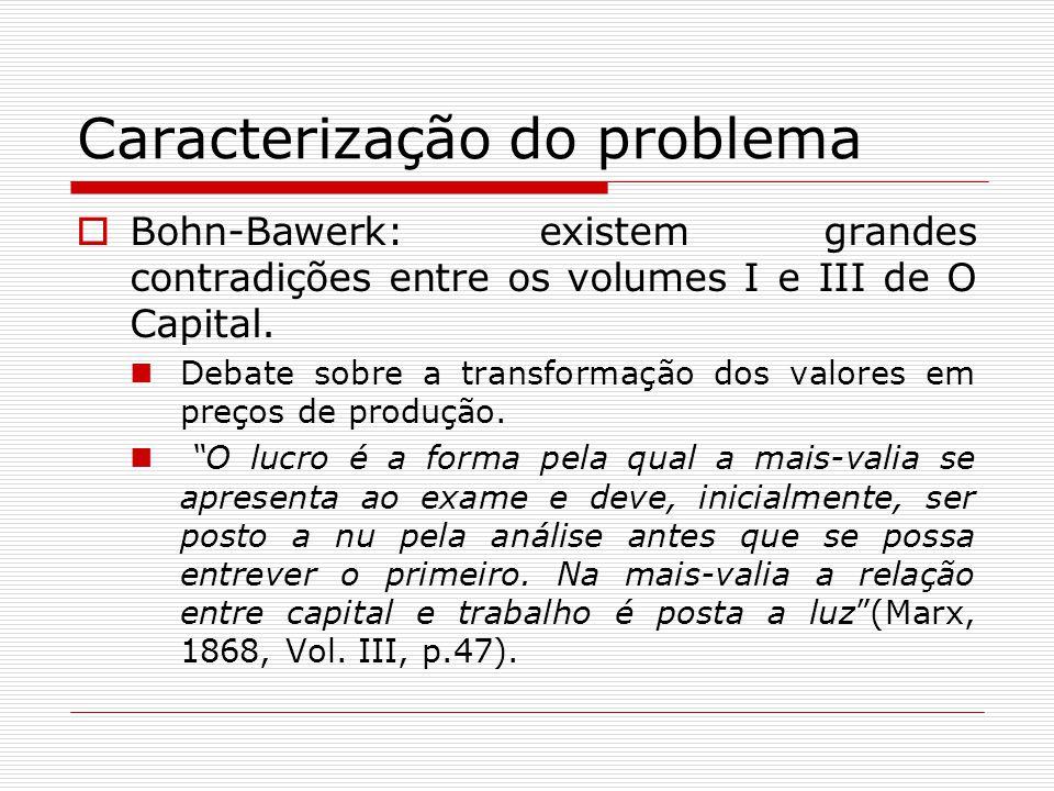 Caracterização do problema