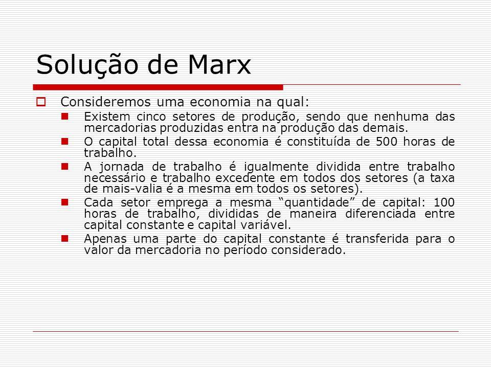 Solução de Marx Consideremos uma economia na qual:
