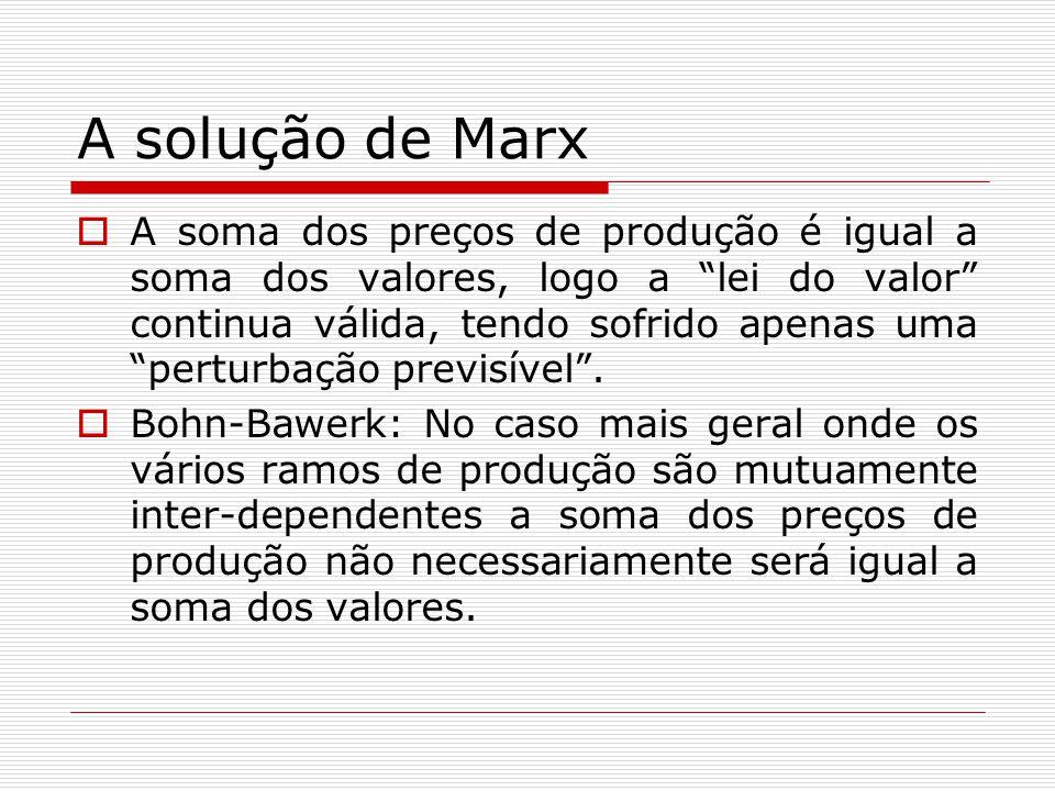 A solução de Marx