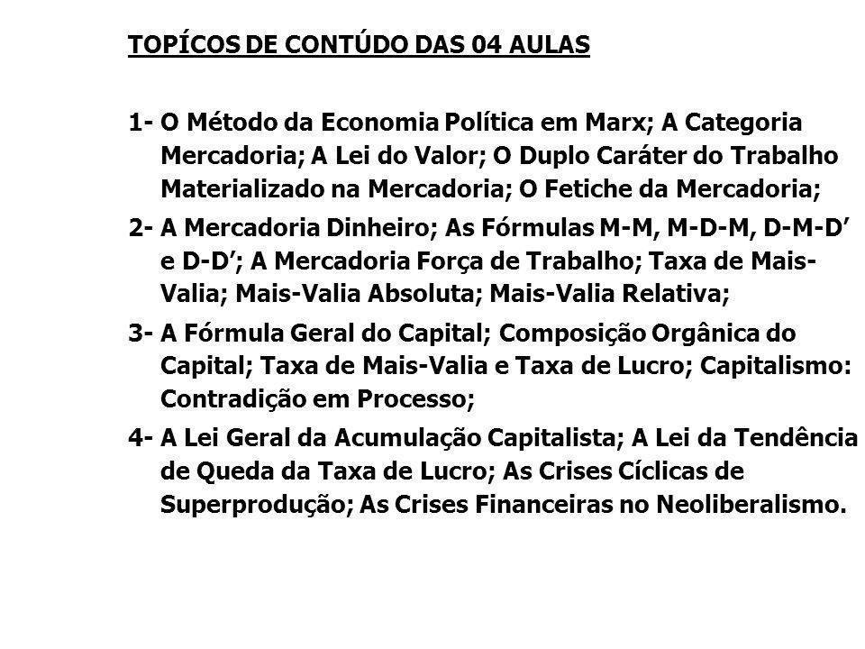TOPÍCOS DE CONTÚDO DAS 04 AULAS